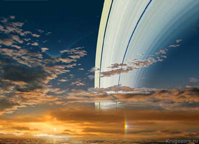 Атмосфера Сатурна.