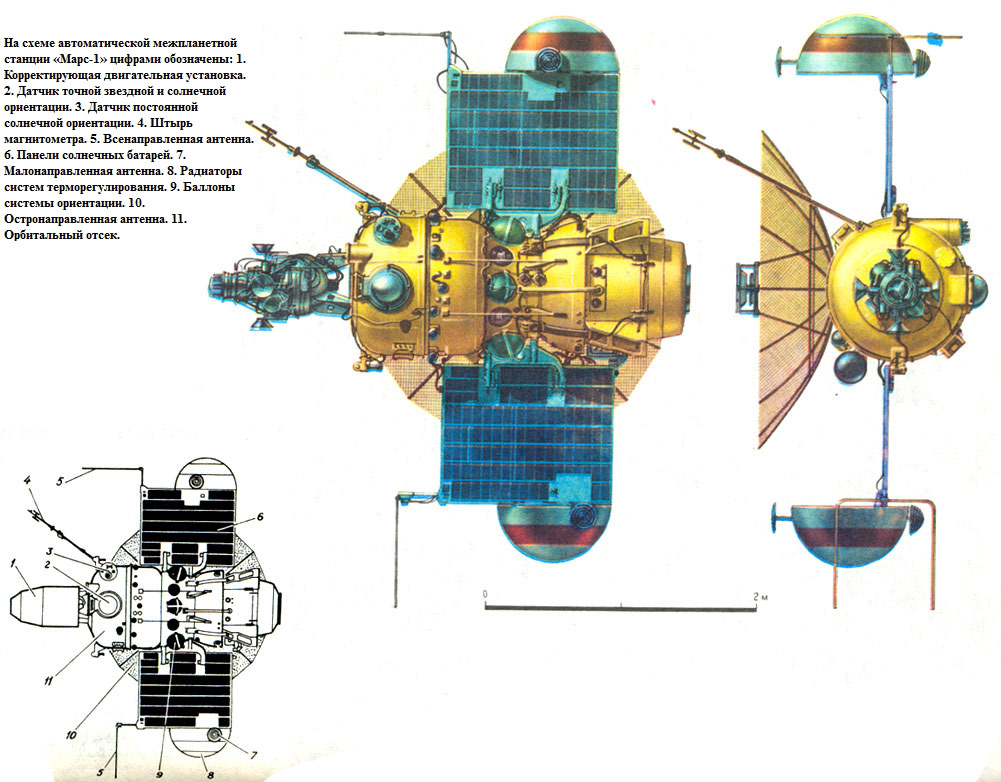 "Схема космического аппарата """