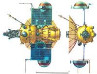 "Схема космического аппарата ""Марс-1"""
