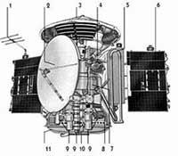 "Схема АМС ""Марс-2"" и ""Марс-3"""