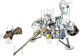 """Посадочный модуль космического аппарата """"Викинг"""". Схема."""