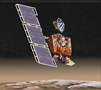автоматическая межпланетная станция Mars Climate Orbiter