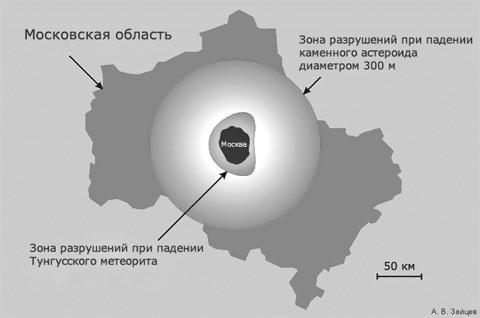 зоны разрушений Тунгусского метеорита и астероида Апофис - сравнение